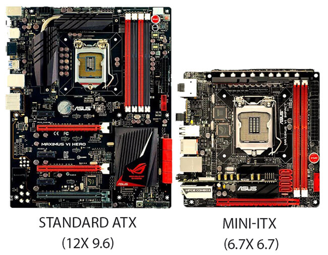 ATX VS Mini ITX Motherboards